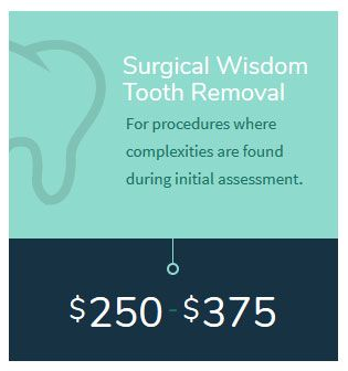 Wisdom Teeth Day Surgery Facility in Sydney